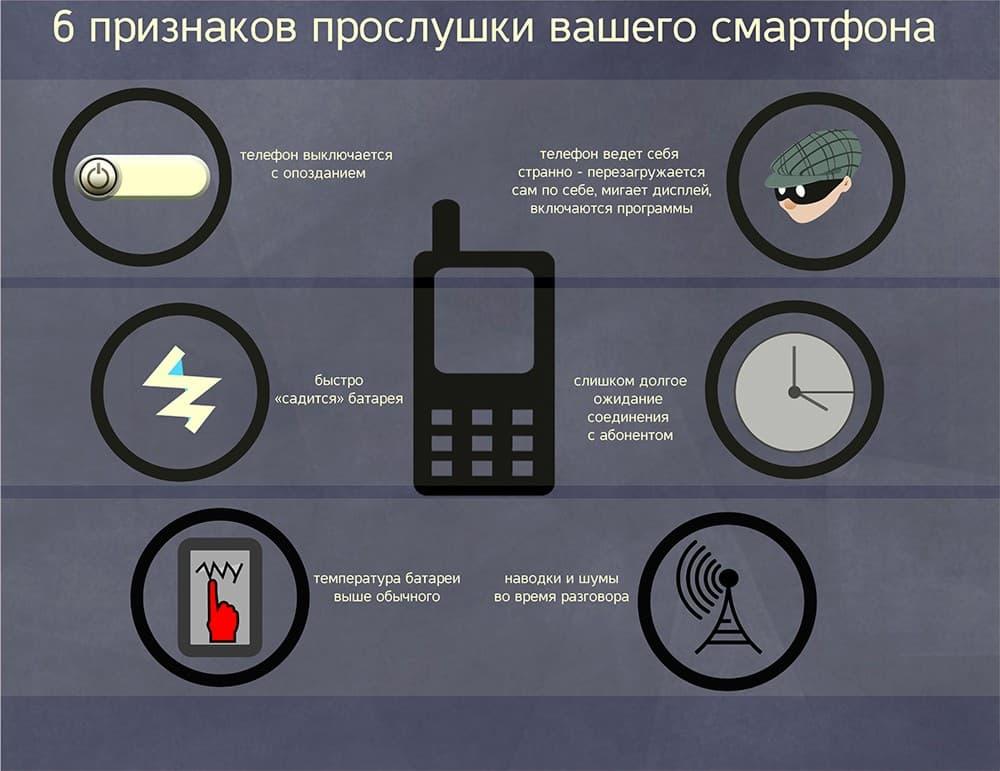 скачать бесплатно программу прослушка телефонов - фото 5