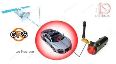 Радиус действия GPS глушилки G55