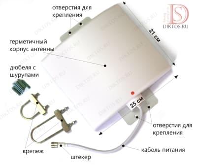 направленная антенна