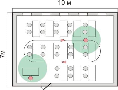Схема аудитории на экзамене